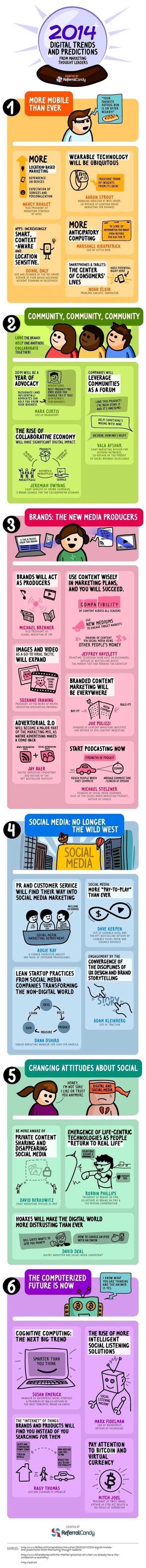 Tendencias digitales y predicciones en 2014 para Marketing | Managing Technology and Talent for Learning & Innovation | Scoop.it