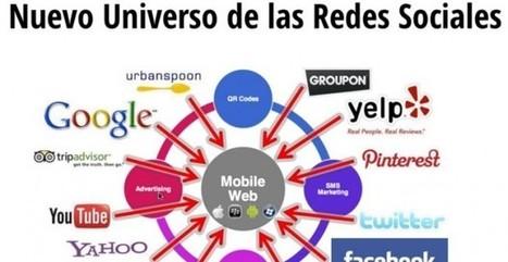Consejos clave para el día a día de un Consultor de Marketing por Internet sobre el Social | Consultor de Marketing por Internet | Agencias | Scoop.it