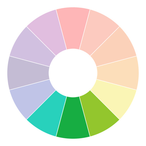Understanding the Qualities and Characteristics of Color | Webdesigntuts+ | Colors in Web Design | Scoop.it