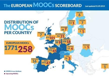 Los MOOCs, ¿han venido para quedarse? | derrubar barreiras na educação | Scoop.it