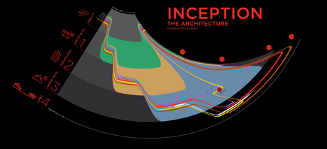 Inception the Architecture | Visual.ly | timms brand design | Scoop.it