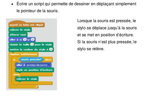 20 séances d'initiation à la programmation avec Scratch, à l'école | ENT | Scoop.it