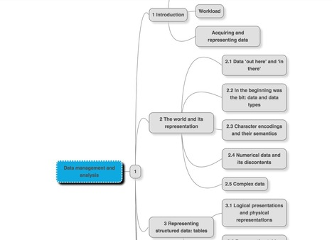 Remembering Course Mindmaps... | Art of Hosting | Scoop.it