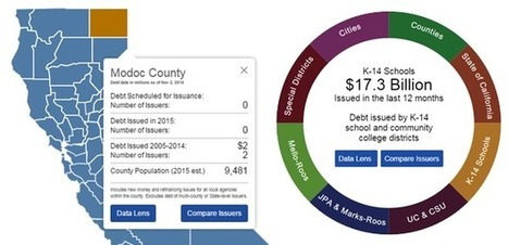 California launches DebtWatch open data site -- GCN | Sustain Our Earth | Scoop.it