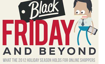 Black Mobile Friday: More Cash, People Moving Online This Holiday [INFOGRAPHIC] | Curation Revolution | Scoop.it
