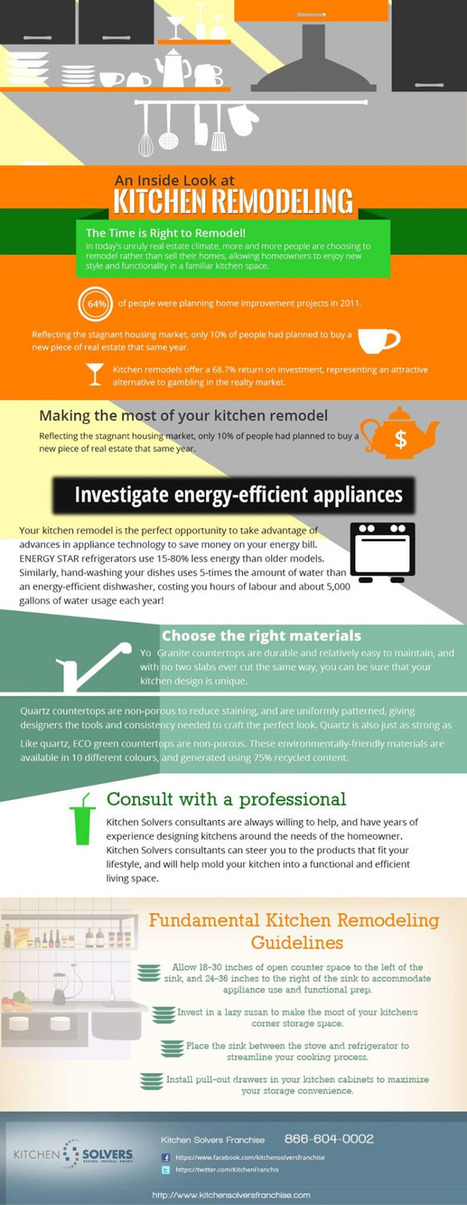 Hit the Ground Running with Kitchen Solvers Franchise Business Opportunities | Home Improvement Franchise | Scoop.it