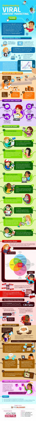 #ViralContentMarketing : Tips and Tricks (Infographic) | #SocialMedia Reload! | Scoop.it