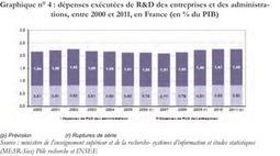 La Cour des comptes et la recherche | Enseignement Supérieur et Recherche en France | Scoop.it