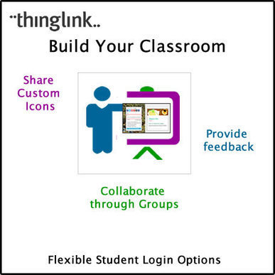 Build Your ThingLink Classroom | Cool Tools for Common Core Connections | Scoop.it