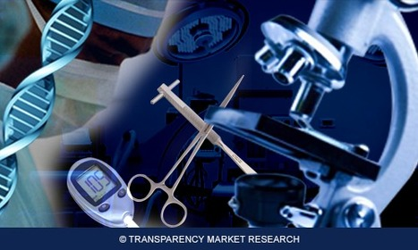 Medical Tourism Market Research & SWOT Analysis Reports | Market Research Latest Industry Reports RNCOS | Scoop.it
