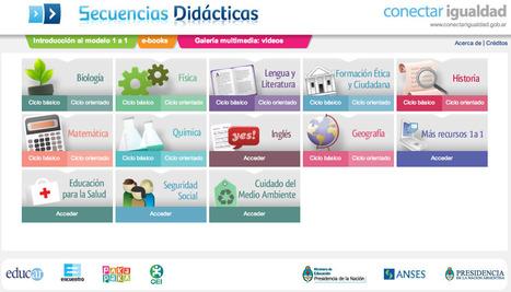 Secuencias Didácticas | CLIL AICLE | Scoop.it