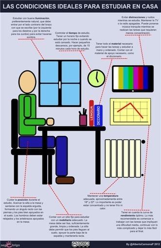 Infografía: las condiciones ideales para estudiar en casa.- | Asesoría TIC y aprendizaje competencial | Scoop.it