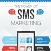 Infographie : Les vertus du SMS marketing | CRM, fidélité | E-marketing | Scoop.it