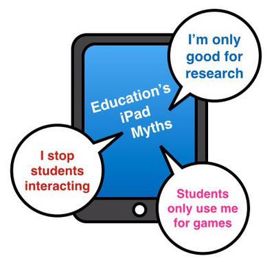 Analyzing iPad Myths in Education | Critical thinking for high school | Scoop.it
