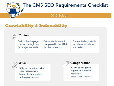 The CMS SEO Requirements Checklist - 2015 Edition | Online Marketing Resources | Scoop.it