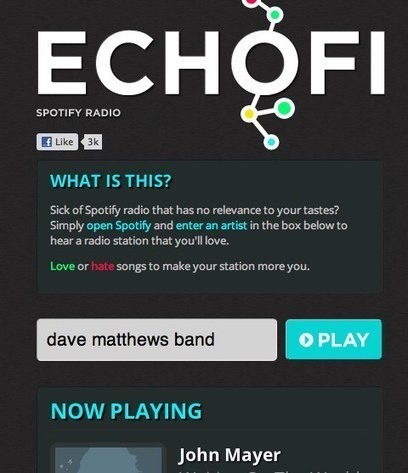 Echofi helps you find artists on Spotify that fit your tastes | Computational Music Analysis | Scoop.it