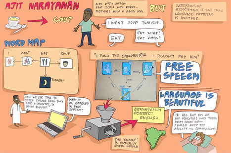 Gallery: The second half of TED2013, in comic form | TED Blog | VISUAL CANDY- Sketchnotes & Visual Note Taking | Scoop.it