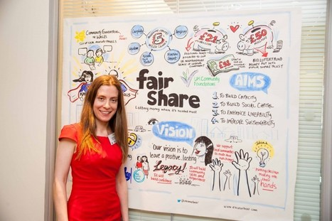 How graphic facilitation helped capture 10 years worth of work » Eleanor Beer | Graphic Facilitation | Scoop.it