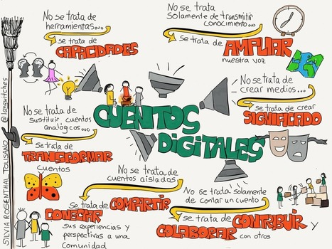 Goethe Cohort | Cuentos Digitales: No Se Trate de… | Creación multimedia | Scoop.it