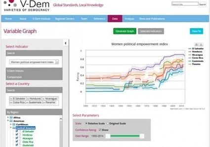 V-Dem – Variedades de Democracia: hace accesible todos sus datos en acceso abierto | IguAnalista | Activismo en la RED | Scoop.it