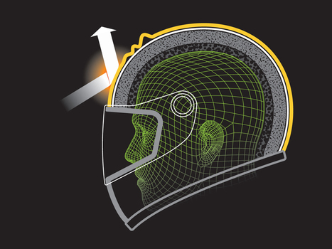 Helmets Imitate the Way the Scalp Moves Over the Skull to Protect Against Injuries | Biomimicry | Scoop.it