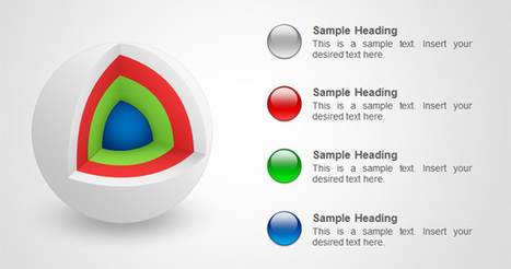 Free 3D Core Sphere Diagram for PowerPoint | timeline | Scoop.it