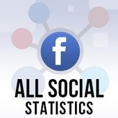 TOP 100 Facebook Brands | All Social Media Stats | Online Marketing Resources | Scoop.it