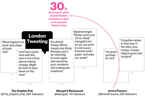 Building Your Business With an Irreverent Twitter Feed | Personal Branding | Scoop.it