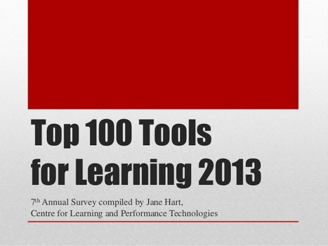 Top 100 Tools for Learning | Annual list compiled by C4LPT from learning professionals worldwide | Education, Teaching & Learning | Scoop.it