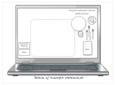 Donner du sens à l'interactivité dans un environnement de FAD | Thot Cursus | Actualités des TICE | Scoop.it