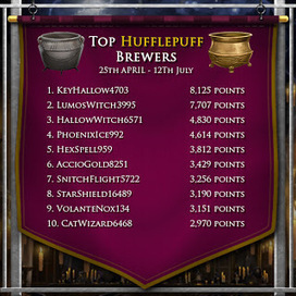 Pottermore Insider: Hufflepuff's finest brewers | Pottermore | Scoop.it