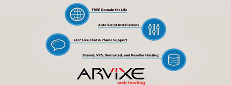 Arvixe Review and Discount Coupons - HostingDecisions | Best web hosting review | Scoop.it
