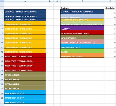 Compter le nombre de cellules en fonction de leurs couleurs | Trucs et astuces techniques | Scoop.it
