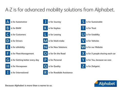 Alphabet: le nouveau nom de Google est une marque déposée de BMW | Marketing digital, communication, etc. | Scoop.it