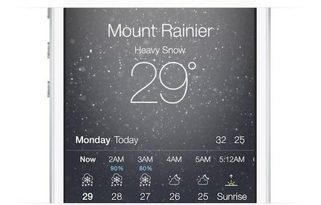 iOS 7 Beta 2: Siri has a brother - Christian Science Monitor | Macwidgets..some mac news clips | Scoop.it