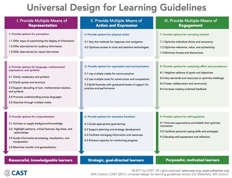 Universal Design for Learning Guidelines ~ Educational Technology and Mobile Learning | 21 century Learning Commons | Scoop.it