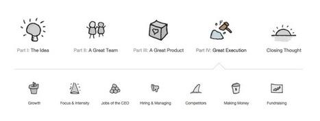 Petit guide vers la réussite pour les créateurs de startup - Business - Numerama | L'innovation ouverte | Scoop.it
