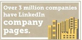 LinkedIn Best Practices | LQ - Mauricie | Scoop.it