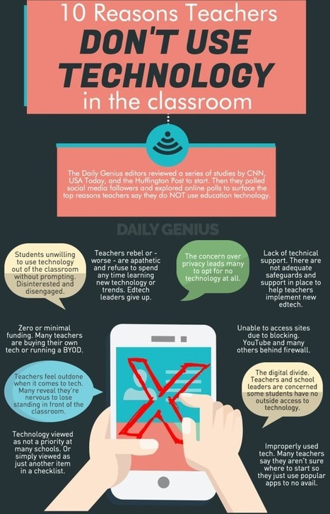 10 reasons teachers do NOT use education technology | Technology leadership articles | Scoop.it