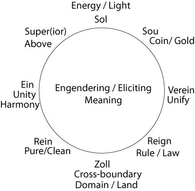 Eliciting a Universe of Meaning | Leadership and Spirituality | Scoop.it