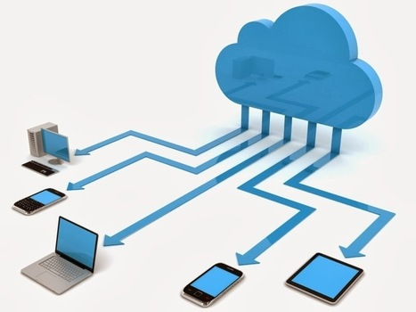 TechTrendsIT: Discover the Value of Cloud and UX Design for your Business | software development company | Scoop.it