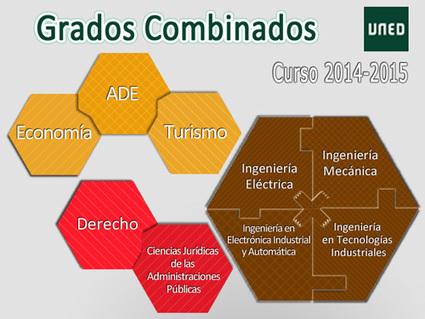 UNED | Grados Combinados | orientacion laboral y educativa | Scoop.it