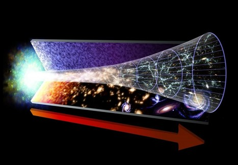 Why Is The Expansion Of The Universe Always Drawn Like A Cylinder?   Navigate   Scoop.it