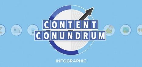 The Content Conundrum [INFOGRAPHIC] | Pharma Digital News | Scoop.it