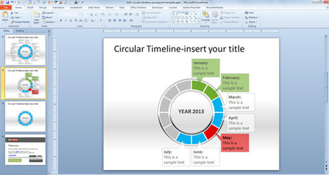Circular Timeline PowerPoint Template   Powerpoint templates   Scoop.it