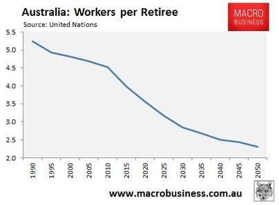 Boomers stressing Australia's superannuation system - MacroBusiness (blog) | Private Client - Information for the Professional Service Provider | Scoop.it