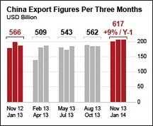 AsiaInspection Q1 Barometer: China - This Dragon Isn't Sleeping | China Supply Chain Strategies | Scoop.it