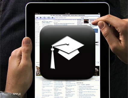 Tips for Initial Teacher iPad Training / Professional Development | iPads in Education | Scoop.it