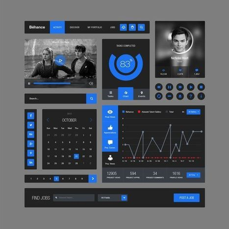 Behance Style Flat Ui Kit(PSD) | Ux | Pinterest | Insights & Research | Scoop.it