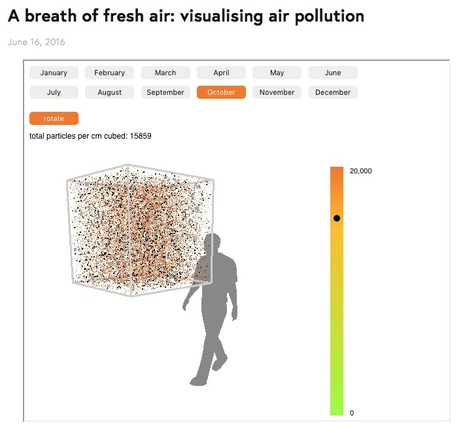 A breath of fresh air: visualising air pollution   Lorraine's  Changing Places (Nations)   Scoop.it